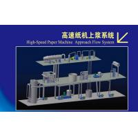 Buy cheap Approach Flow System product