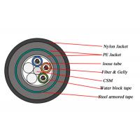 Buy cheap Loose Tube Stranded ADSS Fiber Cable Anti Tracking Outer Sheath Nylon Jacket product