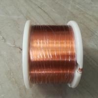 Buy cheap Super Thin flat / Square Enameled Copper Wire For High Frequency Transformers from wholesalers