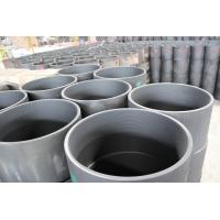 API 5CT Couplings for Casing Pipes