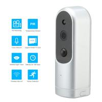 Buy cheap Multifunction Smart Baby Security Home Monitoring Camera 180 Degree With 1.3MP CMOS product