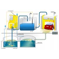 Buy cheap Sewage Treating Equipment from wholesalers
