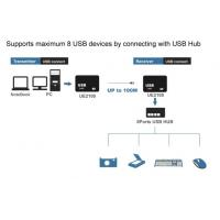 Buy cheap USB2.0 Cat6 cable Extender and 4 Port USB2.0 HUB Extender product