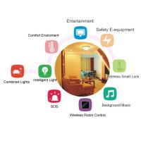Buy cheap Wireless Room Control  Smart Hotel Solutions  For  Hotel Door Locking System product