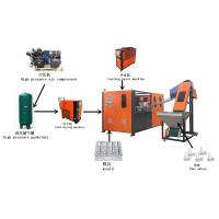 Buy cheap Stable Performance Automatic Blowing Machine For Mineral Water Bottle Making from wholesalers