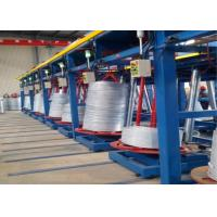 Buy cheap Black Iron Wire Hot Dip Galvanizing Equipment , High Speed Continuous Galvanizing Line product
