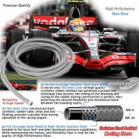 Buy cheap High performance hose from wholesalers