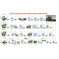 Buy cheap Process flow for paper pulp making machine product