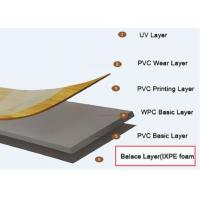 Buy cheap Closed Cell Acoustic Soundproofing Foam XPE Or XLPE With Good Properties product
