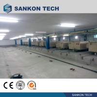 Buy cheap easy turning Steel Frame SANKON Metal Casting Molds product