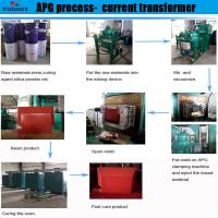 Buy cheap best selling automatic injection moulding apg machine for high voltage instrument transformer product