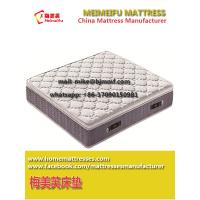 Buy cheap Unbiased Innerspring Coil Mattress Reviews and Ratings 2017 product