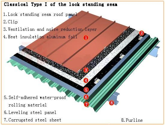 (0/3000) other products about lock standing seam roofing