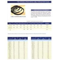 Buy cheap Auto belts Auto Belts from wholesalers