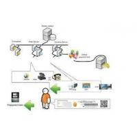 Buy cheap Electric / Water / Gas Prepaid Metering System Management For Prepaid Meter product