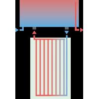 Buy cheap Integrated Pressurized Thermosiphon System(Enamel) product