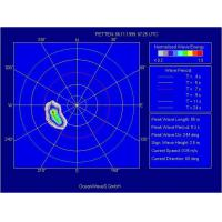 Buy cheap Wave Monitoring Radar System from wholesalers