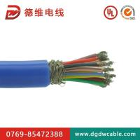 Buy cheap Multicore shielded wire product