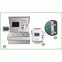 Buy cheap Main Equipment Circuit remote control system product
