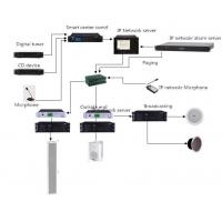 Buy cheap hotel broadcasting system from wholesalers
