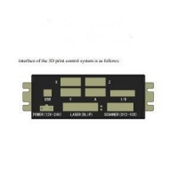 Buy cheap 3D Laser Printing Controller for SLM | SLA | SLS China from wholesalers